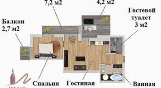 Квартира в Юрмале, Латвия, 65 м2